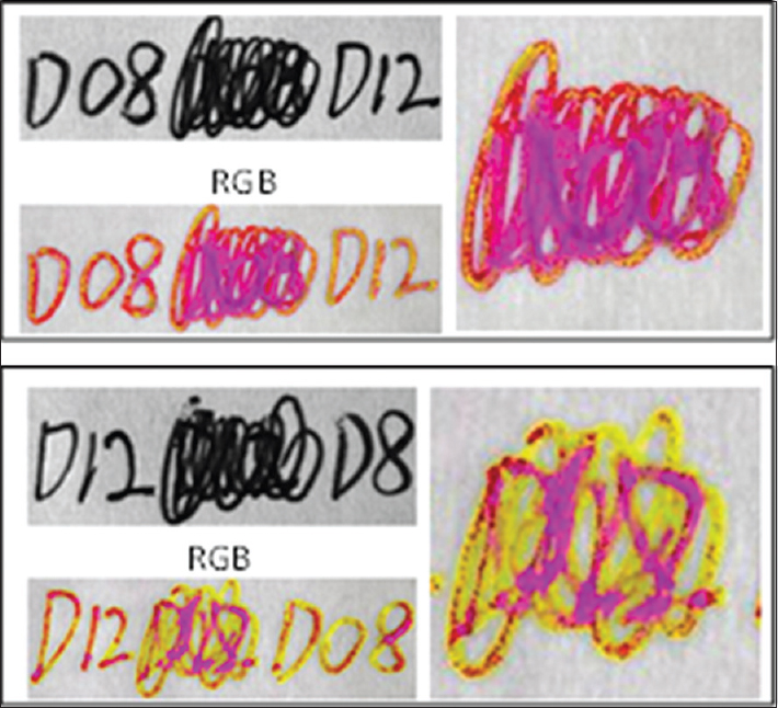 Figure 20: Hyperspectral images of the covered samples using blue gel pen 8 and blue gel pen 12