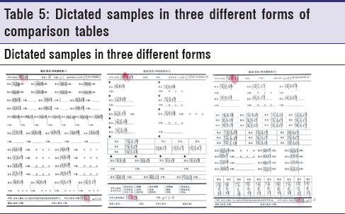 Table 5: Dictated samples in three different forms of comparison tables